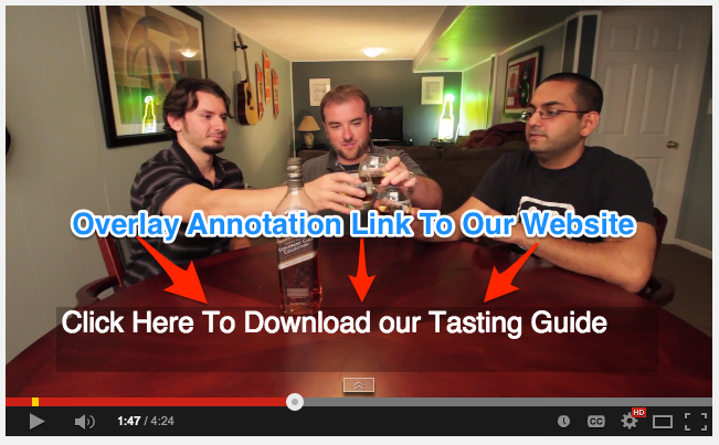 Youtube annotations to external websites
